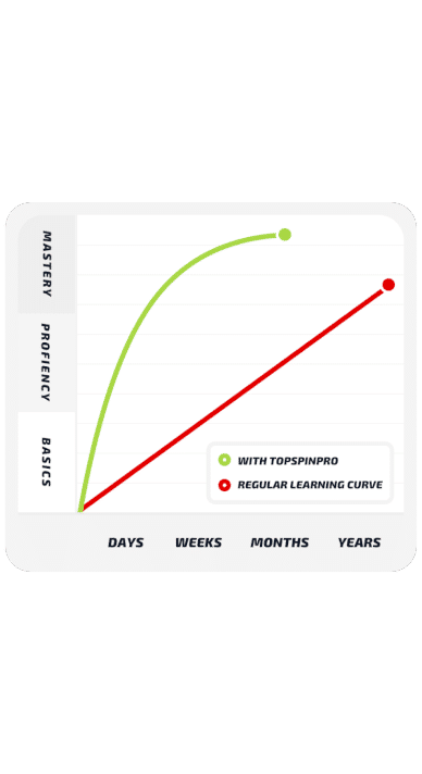 topspinpro graph